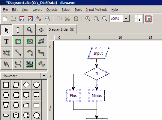 Dia – portable and easy to use diagram software | Rarst net