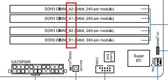Dimm slot order