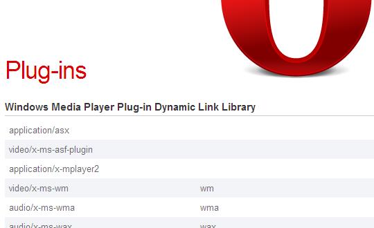 Opera plug-ins google chrome - 5aee