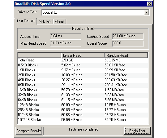roadkil_disk_speed_interface