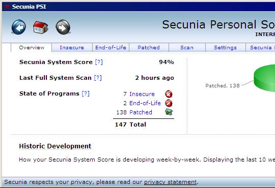 secuniapsi_interface